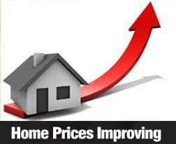 Home Prices Improving March 2013